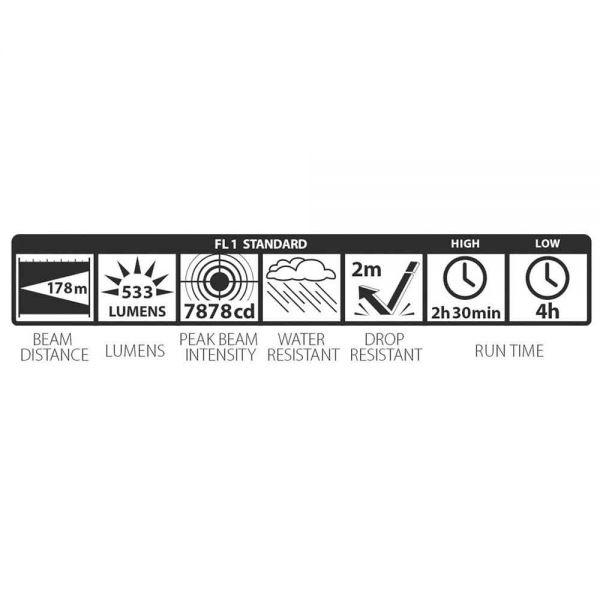 MAGLITE ML100 LED - фенер с 2 батерии C
